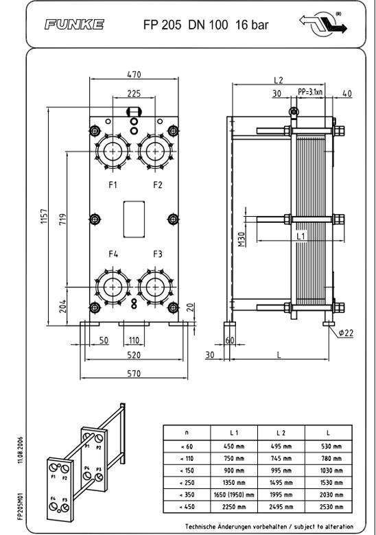 Габаритные размеры теплообменника fp 04 4 теплообменник 426 тнг-25